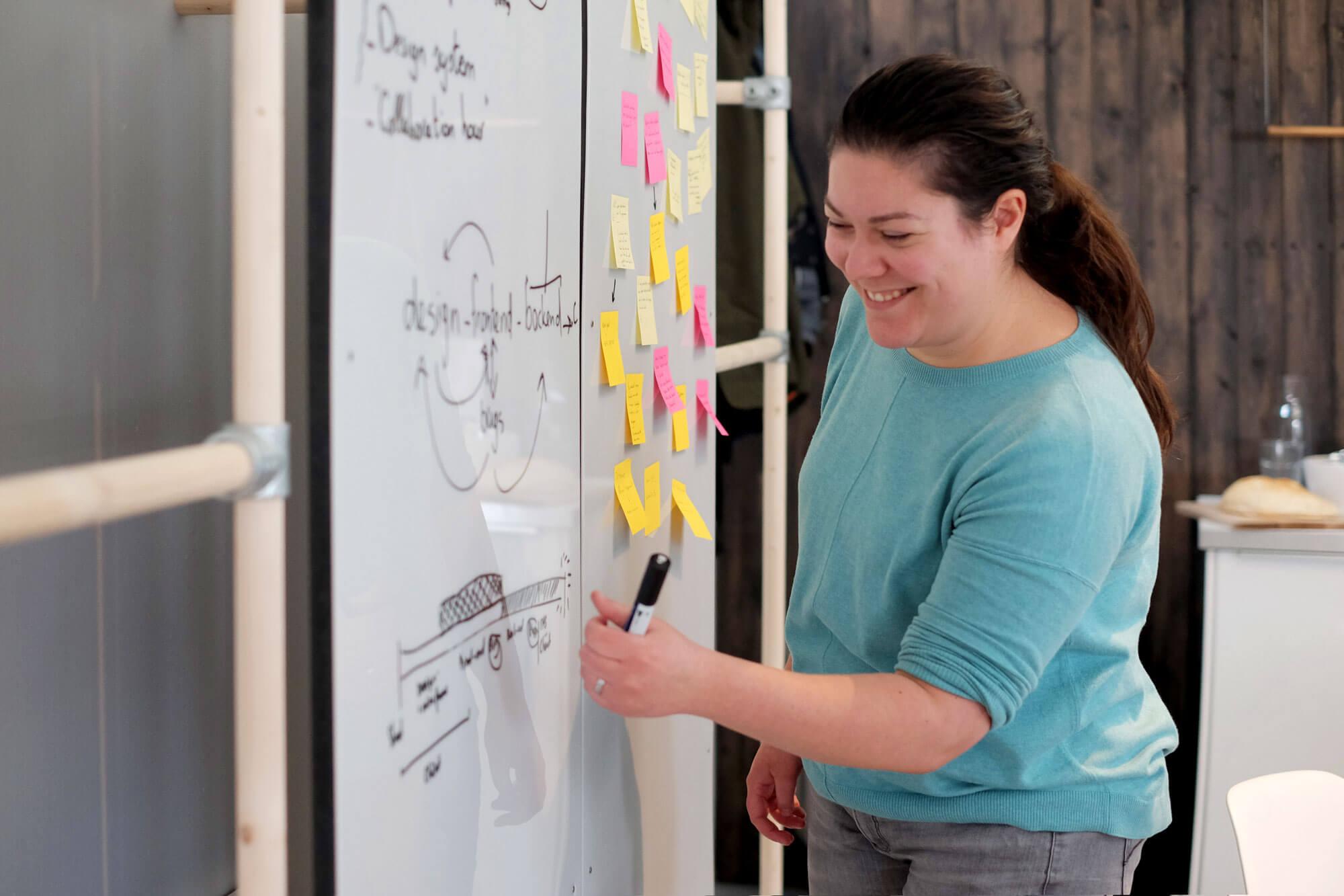 Lieneke schetst ons werkproces op een whiteboard